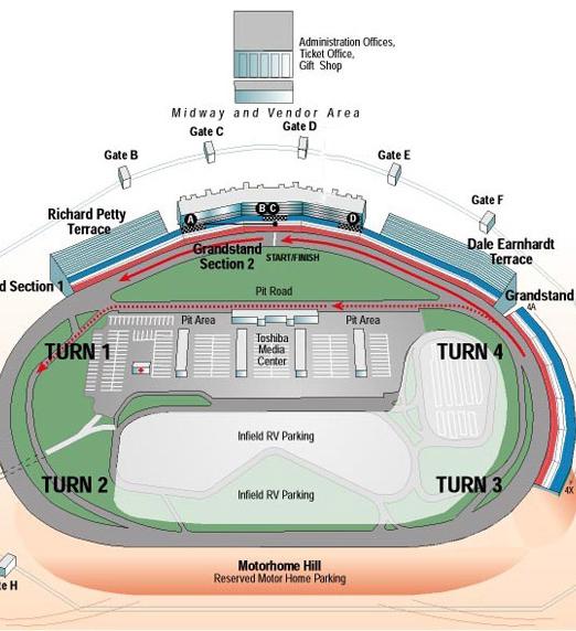 Las vegas motor speedway rv parking for Las vegas motor speedway seating map